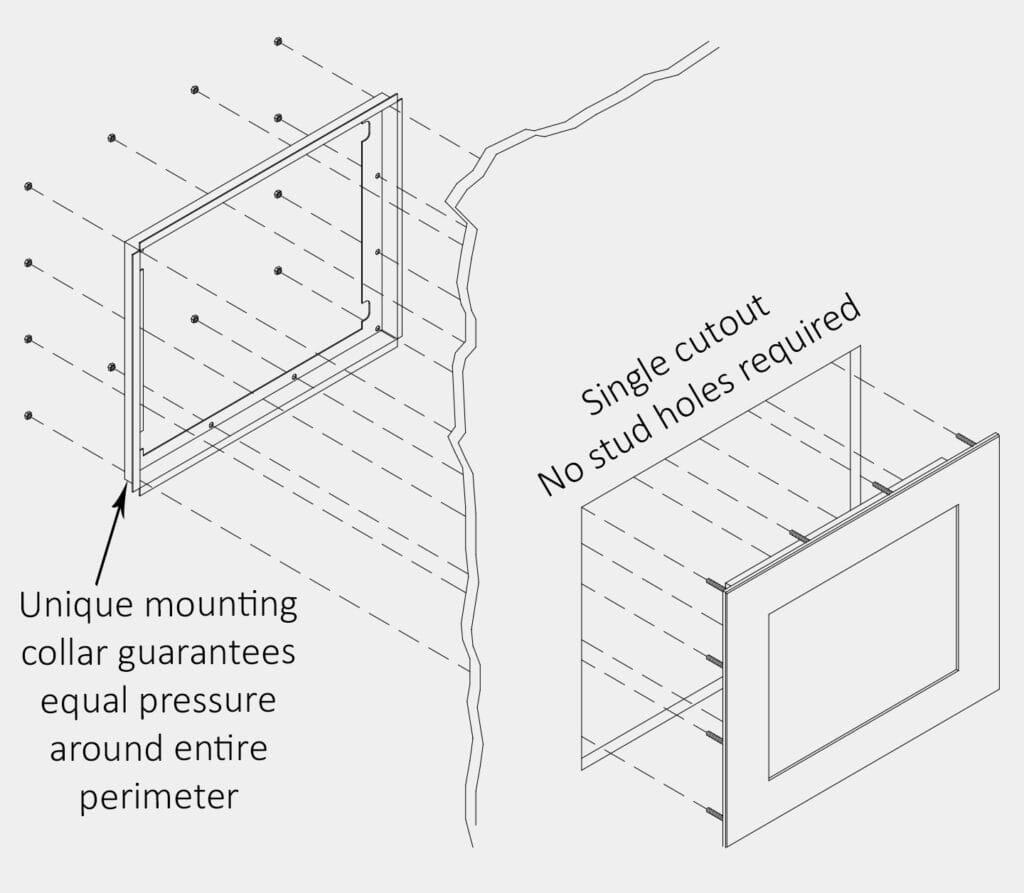 Diagrama de montaje para monitores industriales de montaje en panel y pantallas táctiles