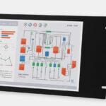 """Monitores industriales de montaje en bastidor y pantallas táctiles resistentes según IP20 de 15""""; vistas frontal y lateral"""